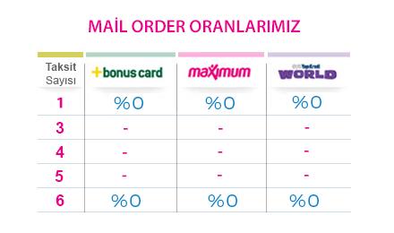 mailorderoranlari.png
